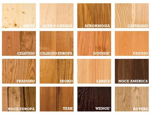 Fagi arredamenti s n c essenze legno - Tipi di legno per mobili ...